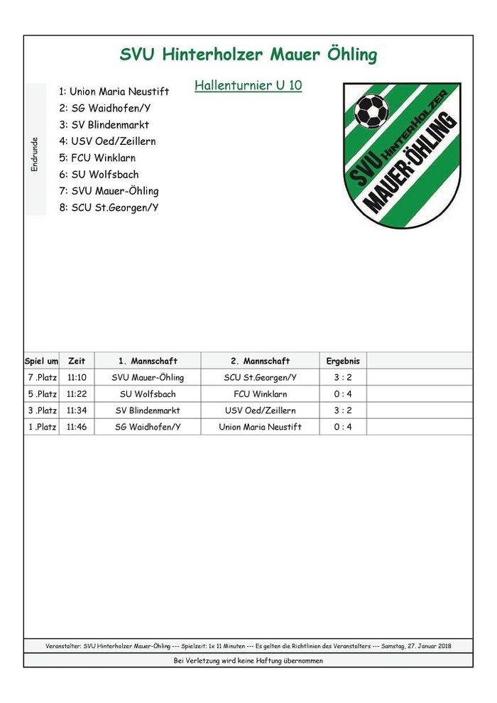 _1. Turnierplan U 10 Samstag 08.30 Uhr 11 min_E