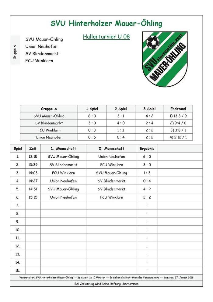_2. Turnierplan U 08 Samstag 13.15 Uhr 10 min_A