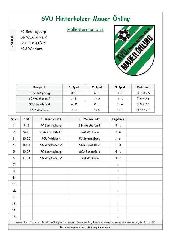 _4. Turnierplan U 11 Sonntag 09.00 Uhr 11 min_B