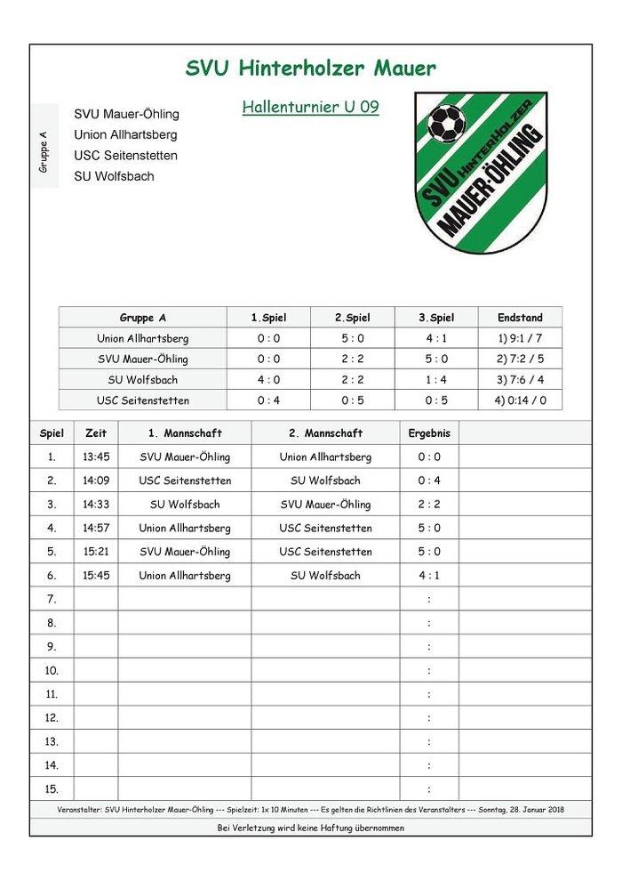 _5. Turnierplan U 09 Sonntag 13.45 Uhr 10 min_A