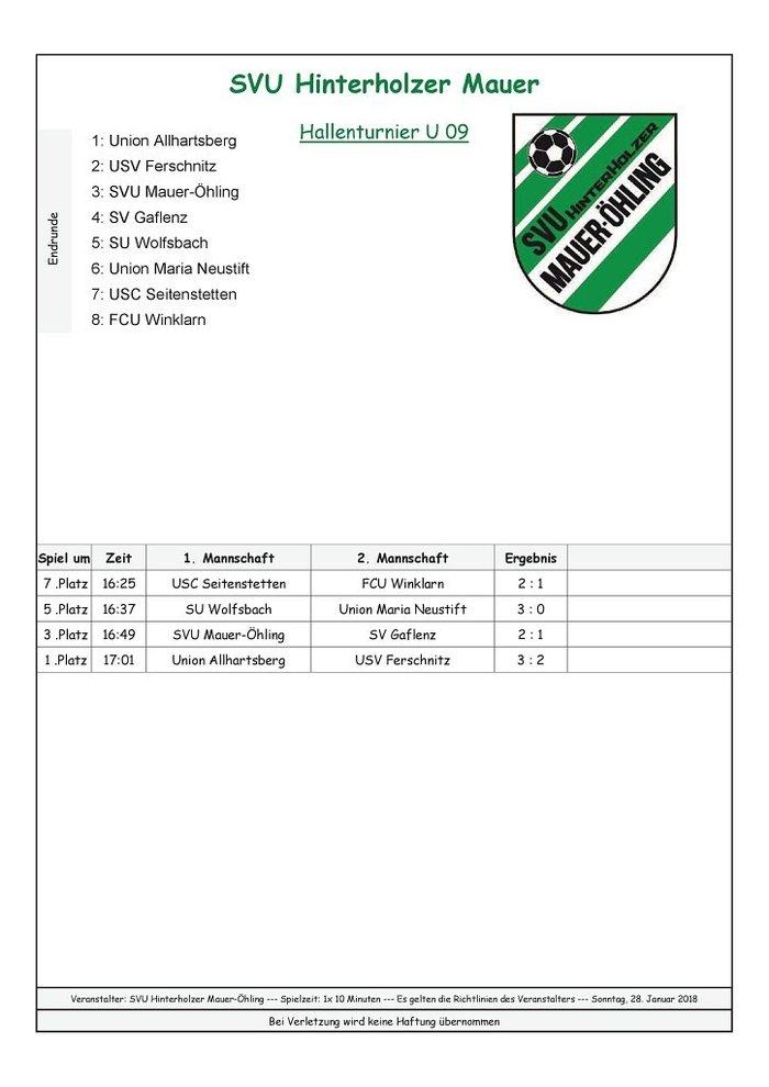 _5. Turnierplan U 09 Sonntag 13.45 Uhr 10 min_E