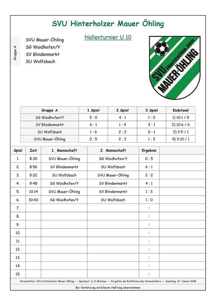 Hallenturnier 2018 News Sportverein Union Hinterholzer Mauer