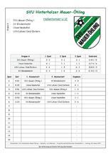 4. Turnierplan U 12 Sonntag 09.00 Uhr 12 min 1