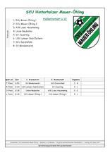 4. Turnierplan U 12 Sonntag 09.00 Uhr 12 min 3