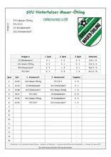 5. Turnierplan U 08 Sonntag 14.00 Uhr 10 min 1