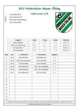 5. Turnierplan U 08 Sonntag 14.00 Uhr 10 min 2